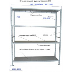 Стеллаж СГС среднегрузовой до 450/2000 кг (2000х1500х500)